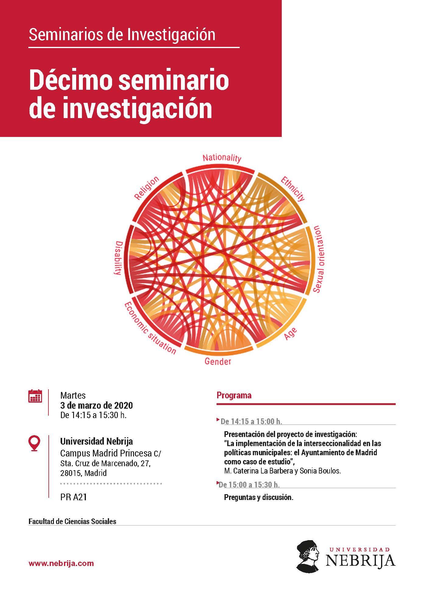 """La implementación del enfoque """"derechos humanos, género e interseccionalidad"""" en el Ayuntamiento de Madrid"""